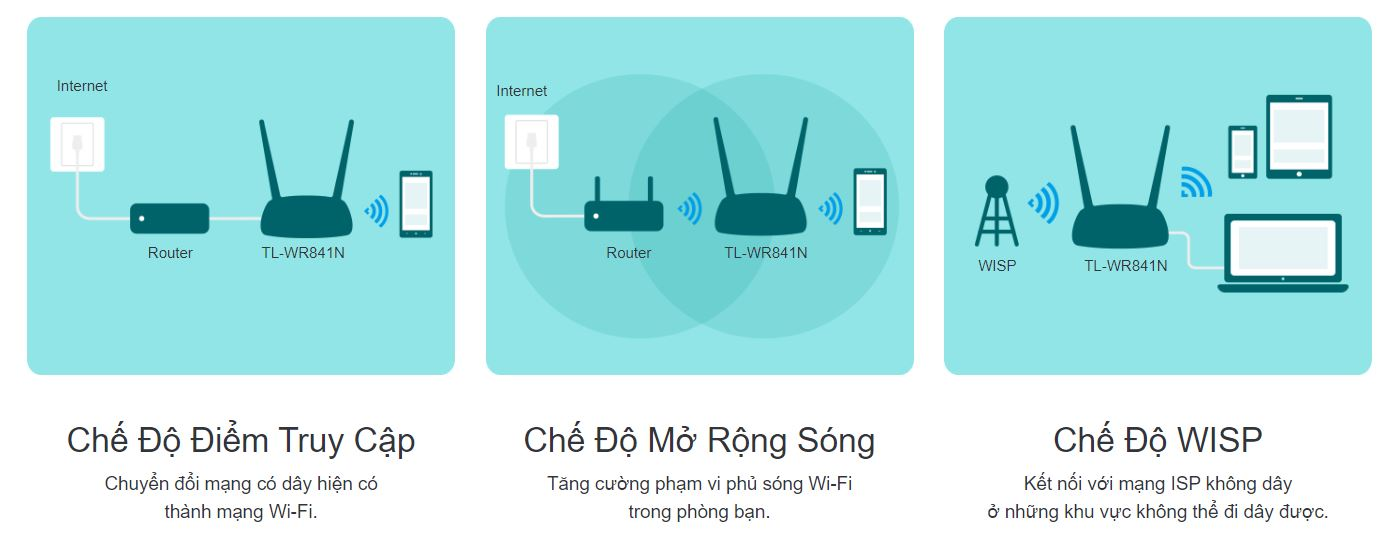 tplink-wr841n-router-wi-fi-chuan-n-toc-do-300mbps