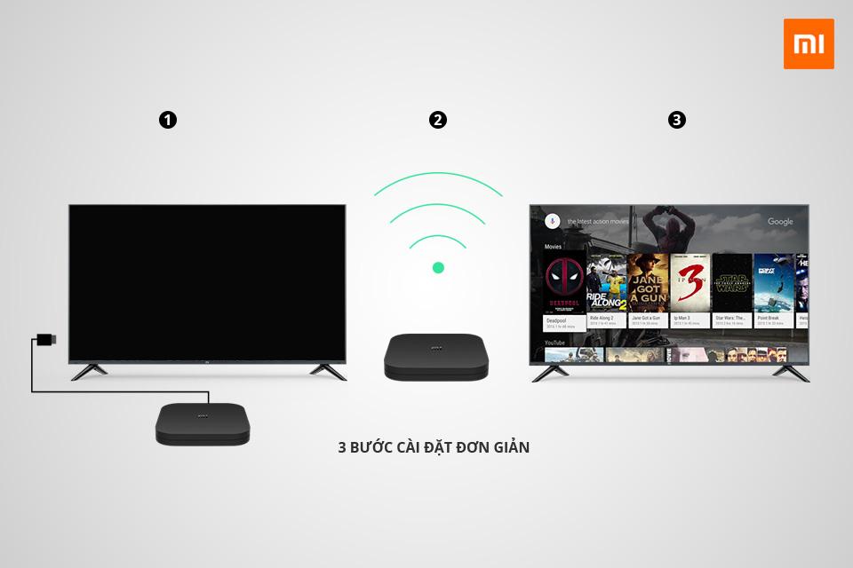 Android tivi box cũng hỗ trợ kết nối không dây với điện thoại