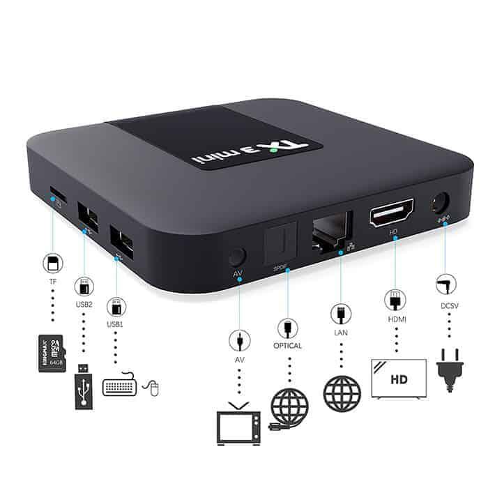 Thông số kĩ thuật Android tv box Tx3 mini